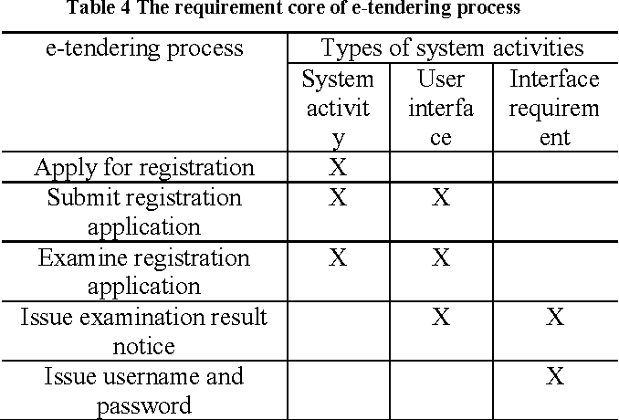 functional requirement specification document sample