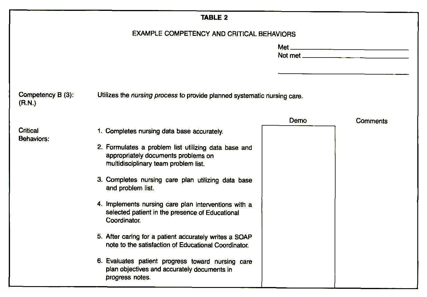 critical care time documentation example