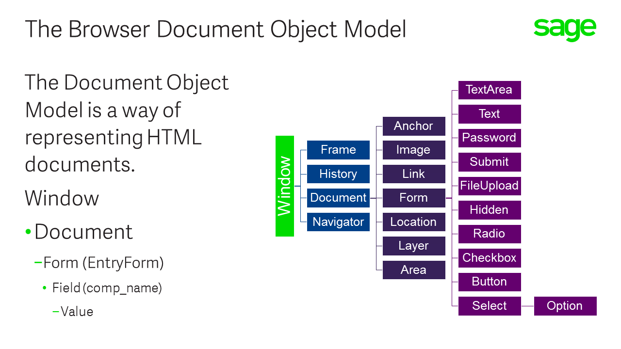 document object model in javascript tutorial