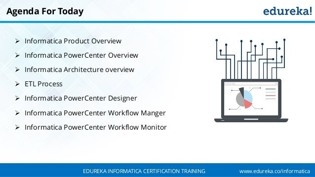 informatica powercenter workflow documentation