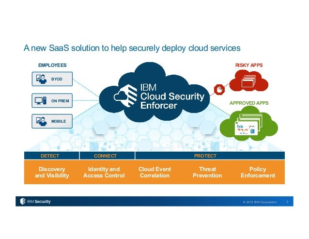 ibm cloud security enforcer documentation