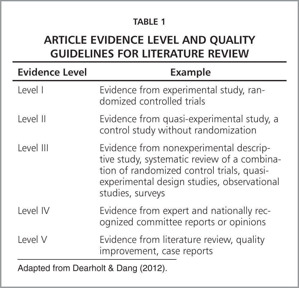 evidence guide for standards document 4