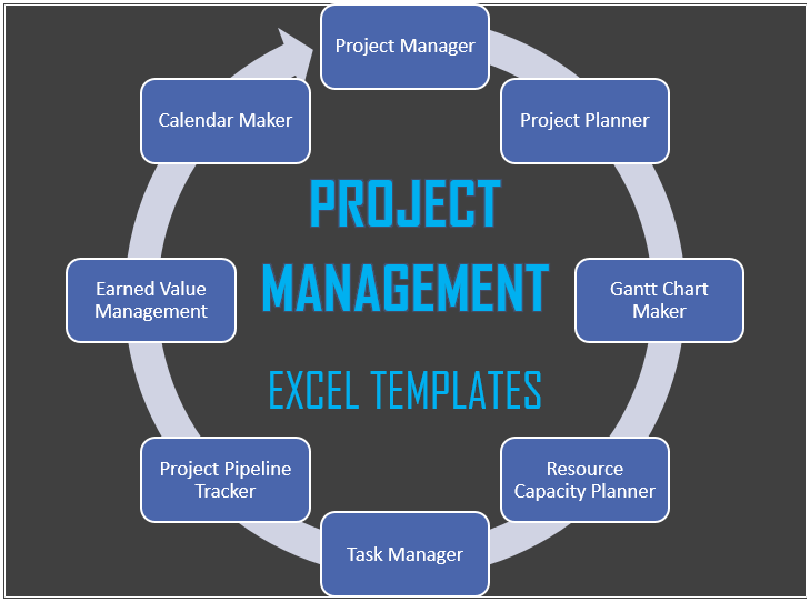 project management documentation examples