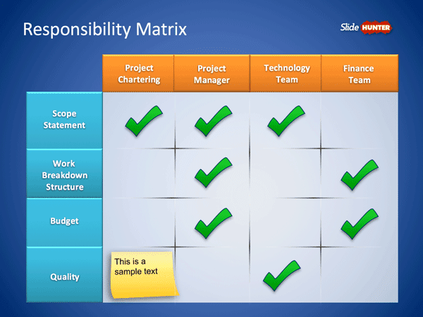it roles and responsibilities document
