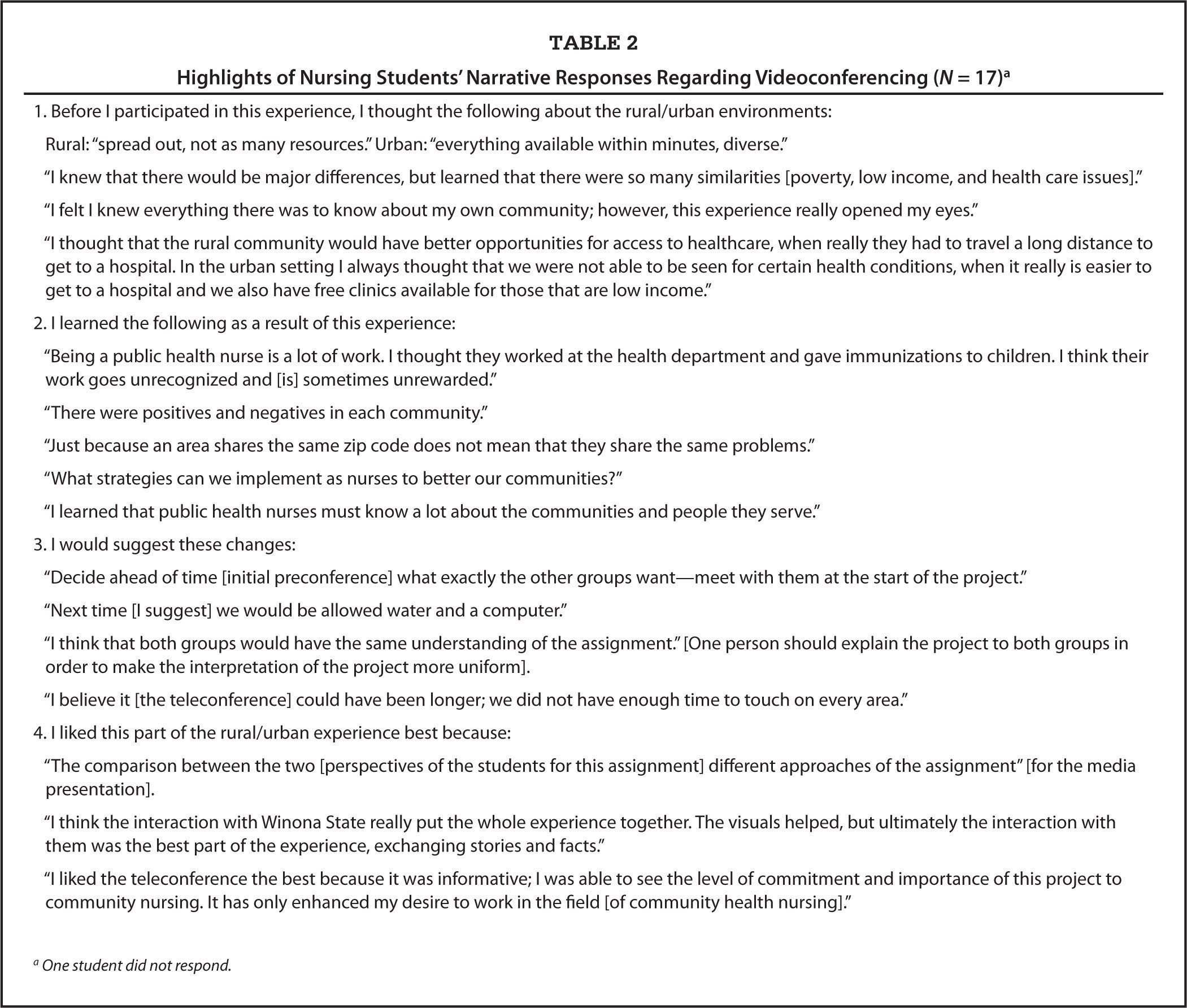 example of narrative documentation in nursing
