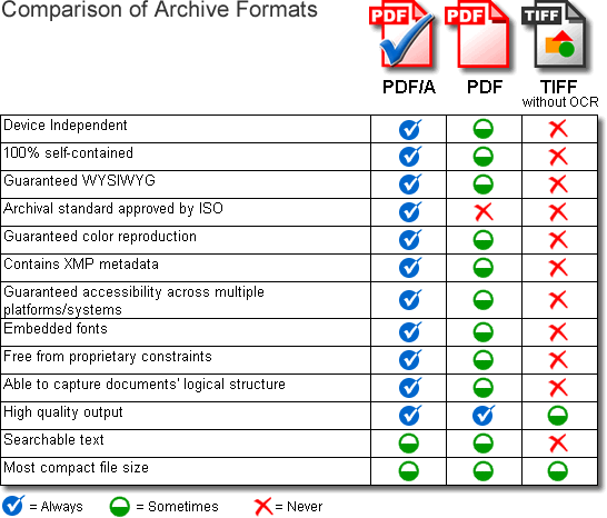 converting a pdf document from english to russian