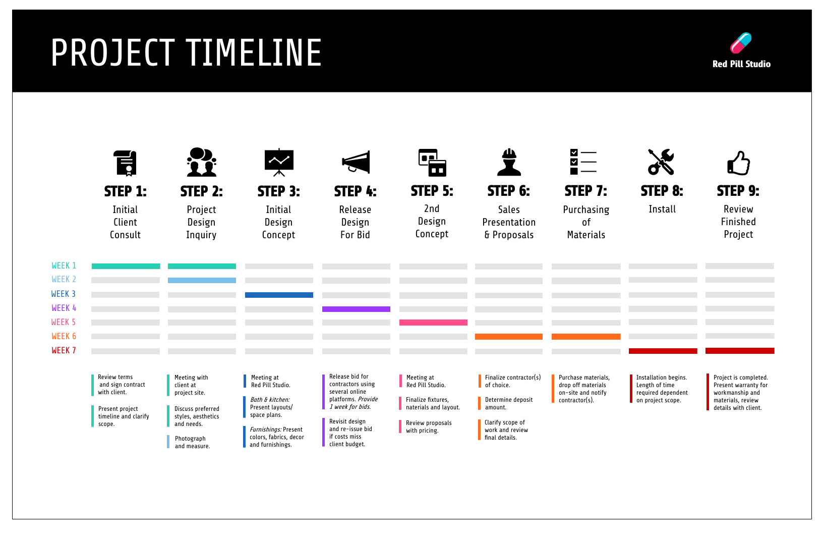 100 day action plan template document example