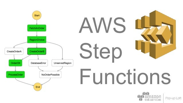 aws step functions documentation