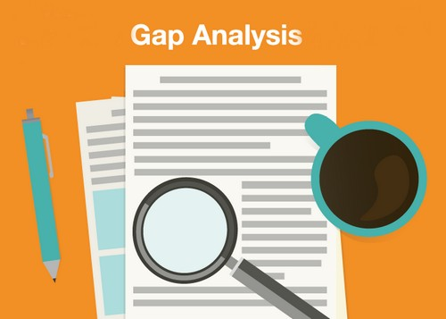 gap analysis explained example document