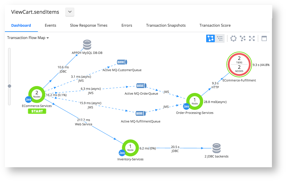 appdynamics documentation 4.2