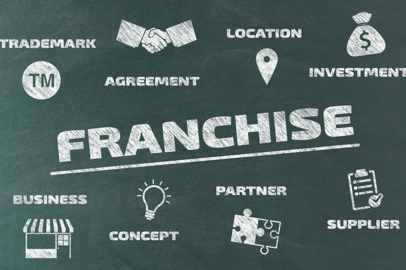franchise disclosure document vs franchise agreement