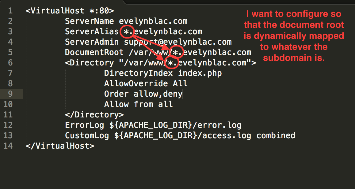 vhost document root dynamic subdomain