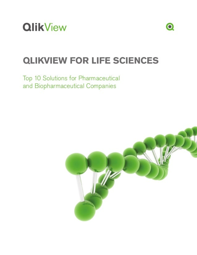 how to publish qlikview document
