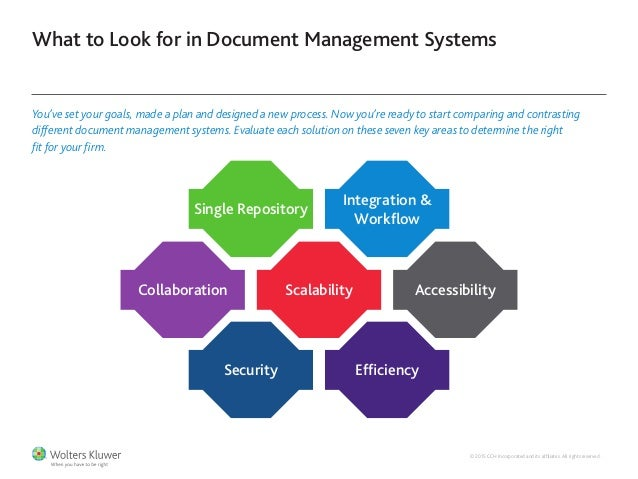 how to integrate documentation and records keeping