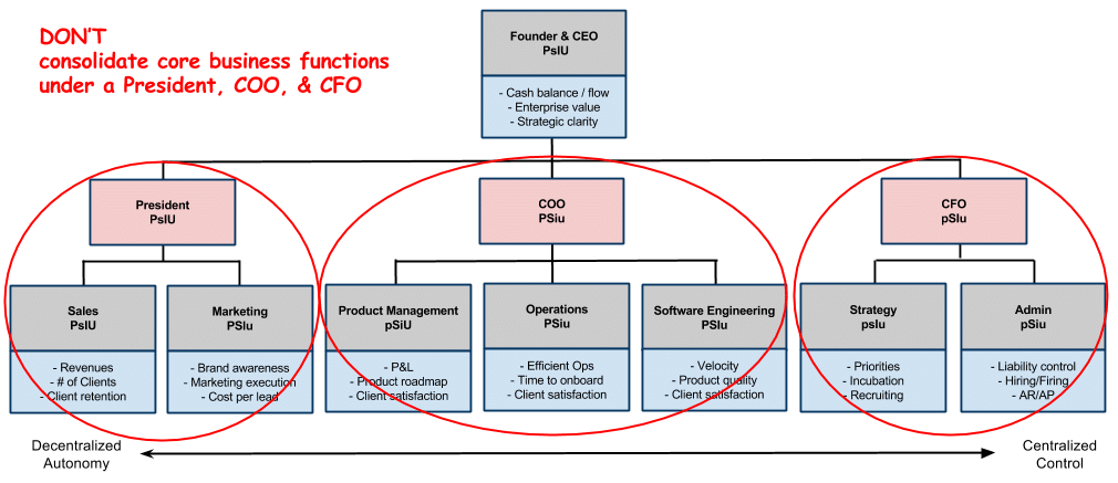 difference between internal and external documentation in software engineering