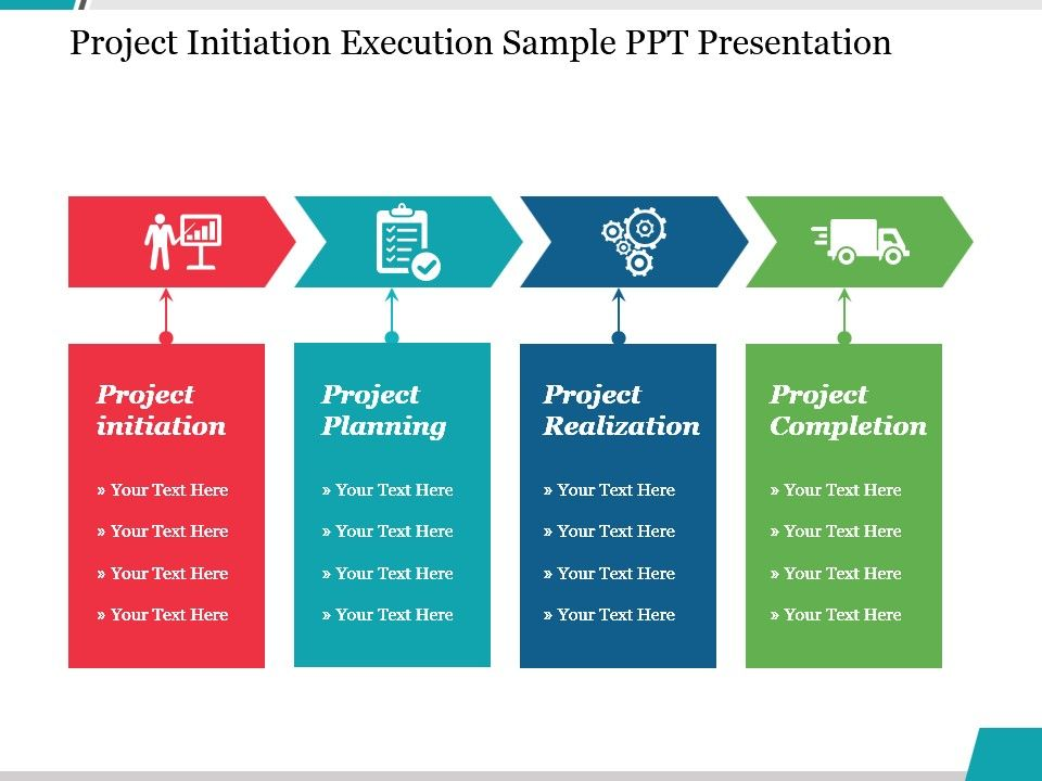 examples of types of project initiation documentation