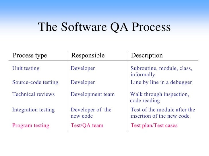 test plan document in software testing