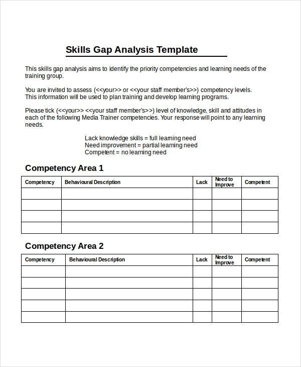 how to write a gap analysis document