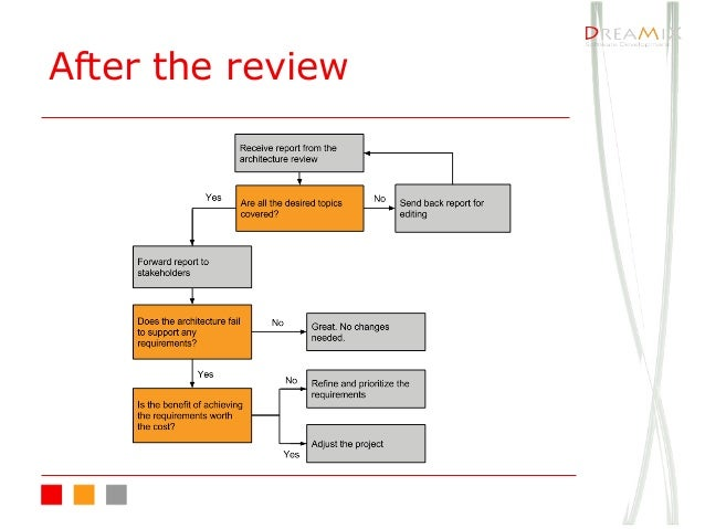 outcome document of the durban review conference
