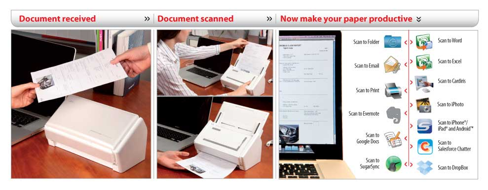 scanning document and then emailing from hotmail