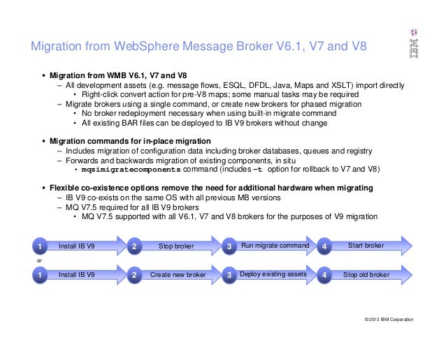 websphere mq 7.1 pdf documentation